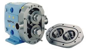 Positive Displacement Pumps